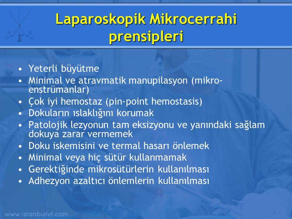 Laparoskopik Mikrocerrahi prensipleri Yeterli büyütme Minimal ve atravmatik manupilasyon (mikro- enstrümanlar) Çok iyi hemostaz (pin-point hemostasis) Dokuların ıslaklığını korumak Patolojik lezyonun tam eksizyonu ve yanındaki sağlam dokuya zarar vermemek Doku iskemisini ve termal hasarı önlemek Minimal veya hiç sütür kullanmamak Gerektiğinde mikrosütürlerin kullanılması Adhezyon azaltıcı önlemlerin kullanılması