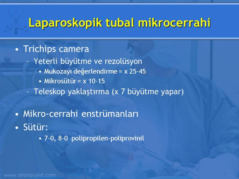 Laparoskopik tubal mikrocerrahi Trichips camera –Yeterli büyütme ve rezolüsyon Mukozayı değerlendirme = x 25-45 Mikrosütür = x 10-15 –Teleskop yaklaştırma (x 7 büyütme yapar) Mikro-cerrahi enstrümanları Sütür: 7-0, 8-0 polipropilen-poliprovinil