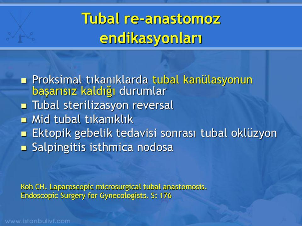 Tubal re-anastomoz endikasyonları Proksimal tıkanıklarda tubal kanülasyonun başarısız kaldığı durumlar Proksimal tıkanıklarda tubal kanülasyonun başarısız kaldığı durumlar Tubal sterilizasyon reversal Tubal sterilizasyon reversal Mid tubal tıkanıklık Mid tubal tıkanıklık Ektopik gebelik tedavisi sonrası tubal oklüzyon Ektopik gebelik tedavisi sonrası tubal oklüzyon Salpingitis isthmica nodosa Salpingitis isthmica nodosa Koh CH.