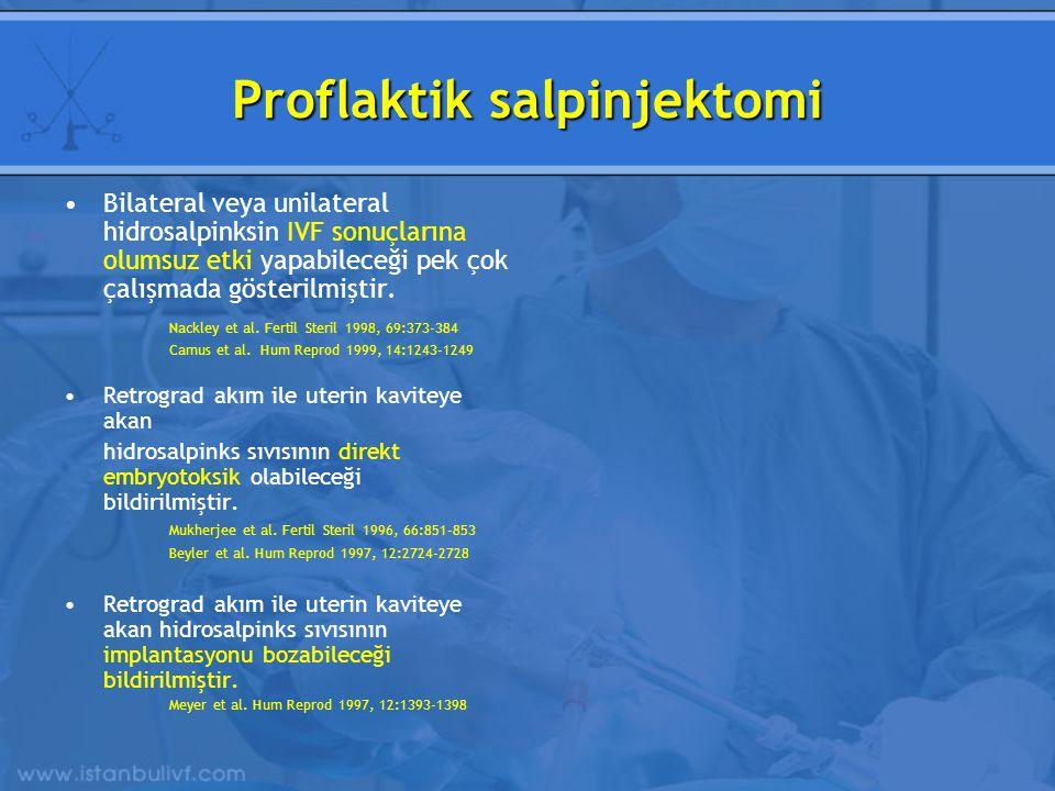 Proflaktik salpinjektomi Bilateral veya unilateral hidrosalpinksin IVF sonuçlarına olumsuz etki yapabileceği pek çok çalışmada gösterilmiştir.
