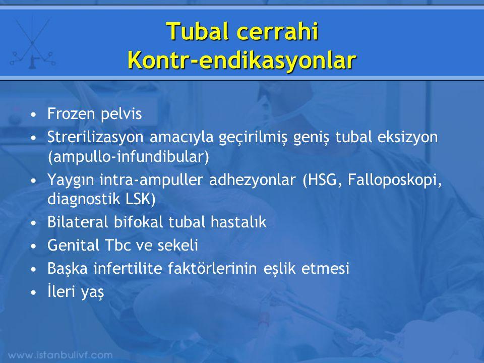 Tubal cerrahi Kontr-endikasyonlar Frozen pelvis Strerilizasyon amacıyla geçirilmiş geniş tubal eksizyon (ampullo-infundibular) Yaygın intra-ampuller adhezyonlar (HSG, Falloposkopi, diagnostik LSK) Bilateral bifokal tubal hastalık Genital Tbc ve sekeli Başka infertilite faktörlerinin eşlik etmesi İleri yaş