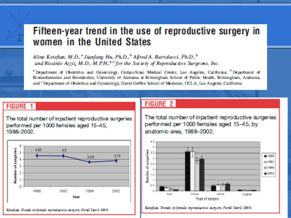 Laparoscopic Myomectomy All Patients315 Patients want to be pregnant189 Pregnancy 157 (83%) Miss carriage 19 (12%) Delivery (23 VD, 103 C/S) 126 (80%) Uterine rupture0 On going pregnancy 12 (8%) Y.