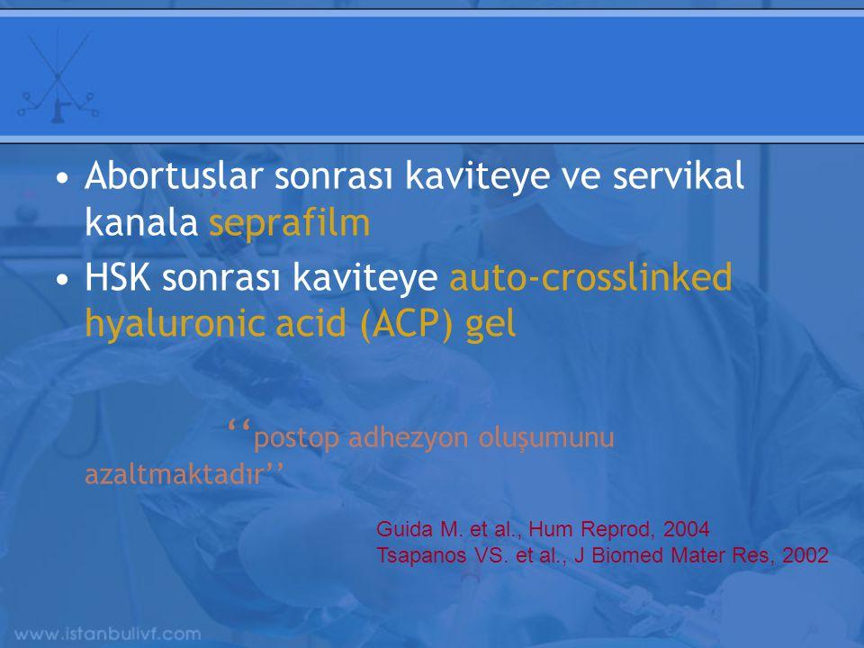 Abortuslar sonrası kaviteye ve servikal kanala seprafilm HSK sonrası kaviteye auto-crosslinked hyaluronic acid (ACP) gel '' postop adhezyon oluşumunu azaltmaktadır'' Guida M.