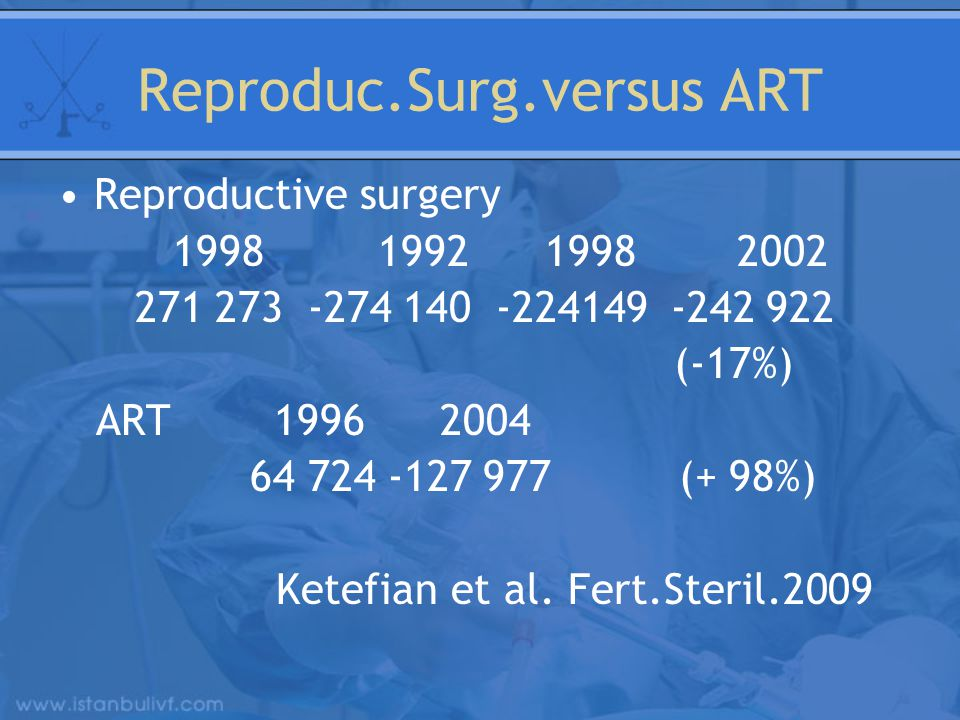 Hysteroscopic metroplasty in DES exposed uterus and subsequent reproductive performance 8 patients Prior to metroplasty - recurrent pregnancy loss (6 patients) - primary infertility (2 patients) After metroplasty - 3 term deliveries in 3 women Nagel TC, Malo JW Fertil Steril 1993