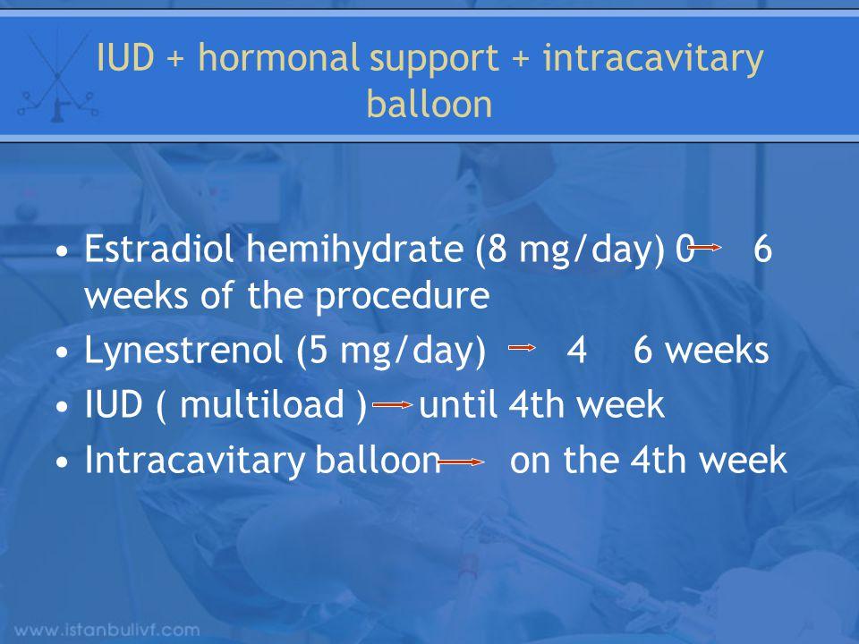 IUD + hormonal support + intracavitary balloon Estradiol hemihydrate (8 mg/day) 0 6 weeks of the procedure Lynestrenol (5 mg/day)4 6 weeks IUD ( multiload ) until 4th week Intracavitary balloon on the 4th week