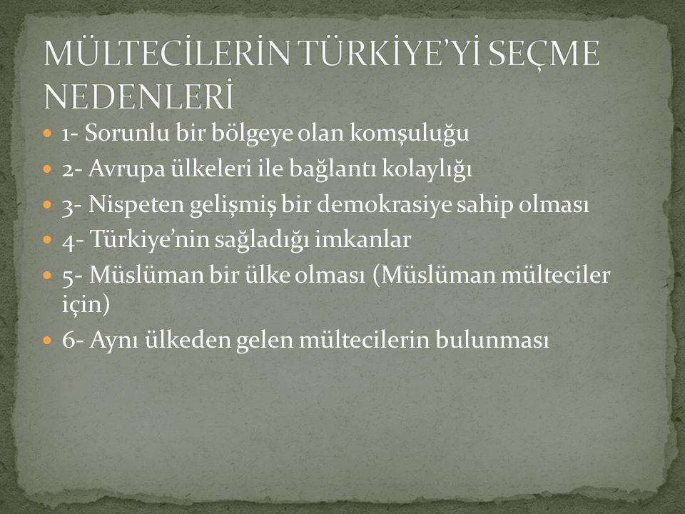 1- Sorunlu bir bölgeye olan komşuluğu 2- Avrupa ülkeleri ile bağlantı kolaylığı 3- Nispeten gelişmiş bir demokrasiye sahip olması 4- Türkiye'nin sağla