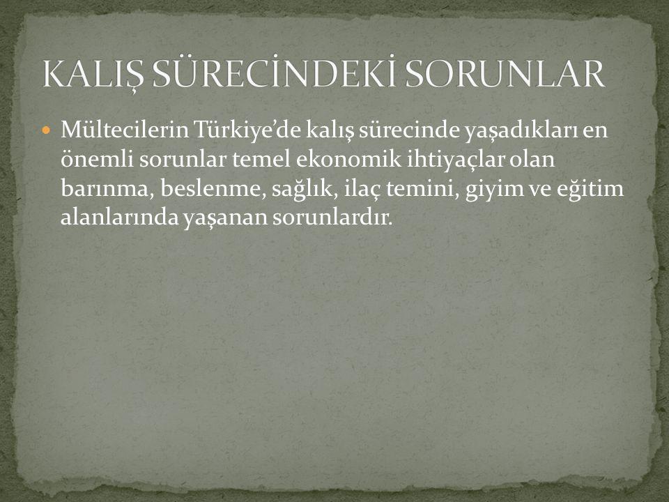 Mültecilerin Türkiye'de kalış sürecinde yaşadıkları en önemli sorunlar temel ekonomik ihtiyaçlar olan barınma, beslenme, sağlık, ilaç temini, giyim ve