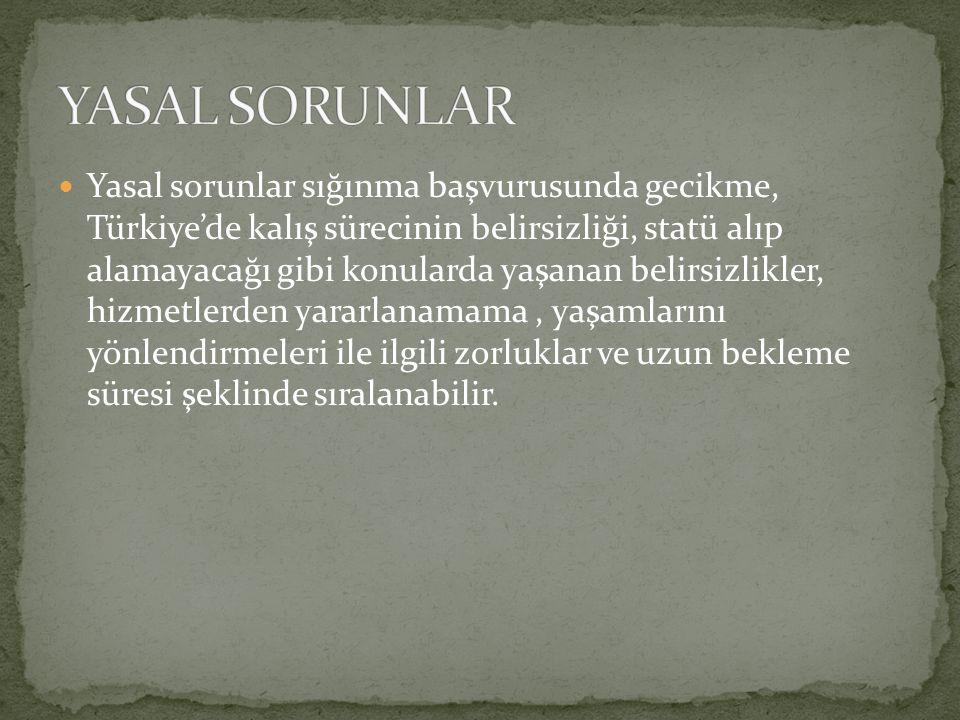 Yasal sorunlar sığınma başvurusunda gecikme, Türkiye'de kalış sürecinin belirsizliği, statü alıp alamayacağı gibi konularda yaşanan belirsizlikler, hi