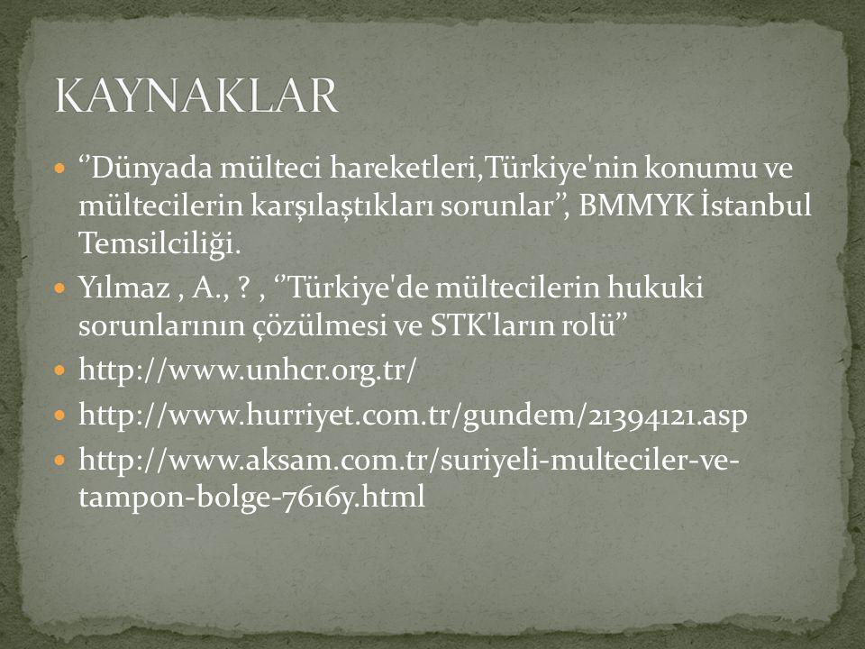 ''Dünyada mülteci hareketleri,Türkiye'nin konumu ve mültecilerin karşılaştıkları sorunlar'', BMMYK İstanbul Temsilciliği. Yılmaz, A., ?, ''Türkiye'de