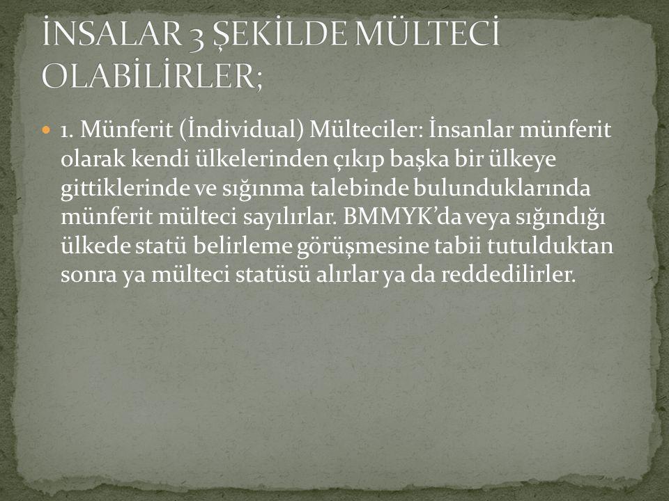 ''Dünyada mülteci hareketleri,Türkiye nin konumu ve mültecilerin karşılaştıkları sorunlar'', BMMYK İstanbul Temsilciliği.