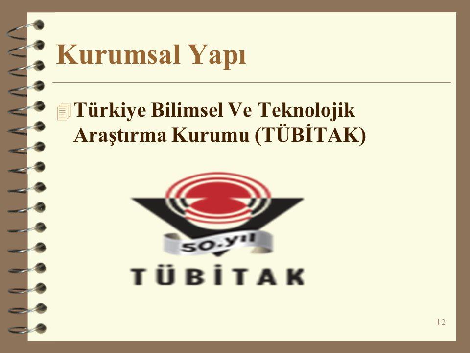 Kurumsal Yapı 4 Türkiye Bilimsel Ve Teknolojik Araştırma Kurumu (TÜBİTAK) 12