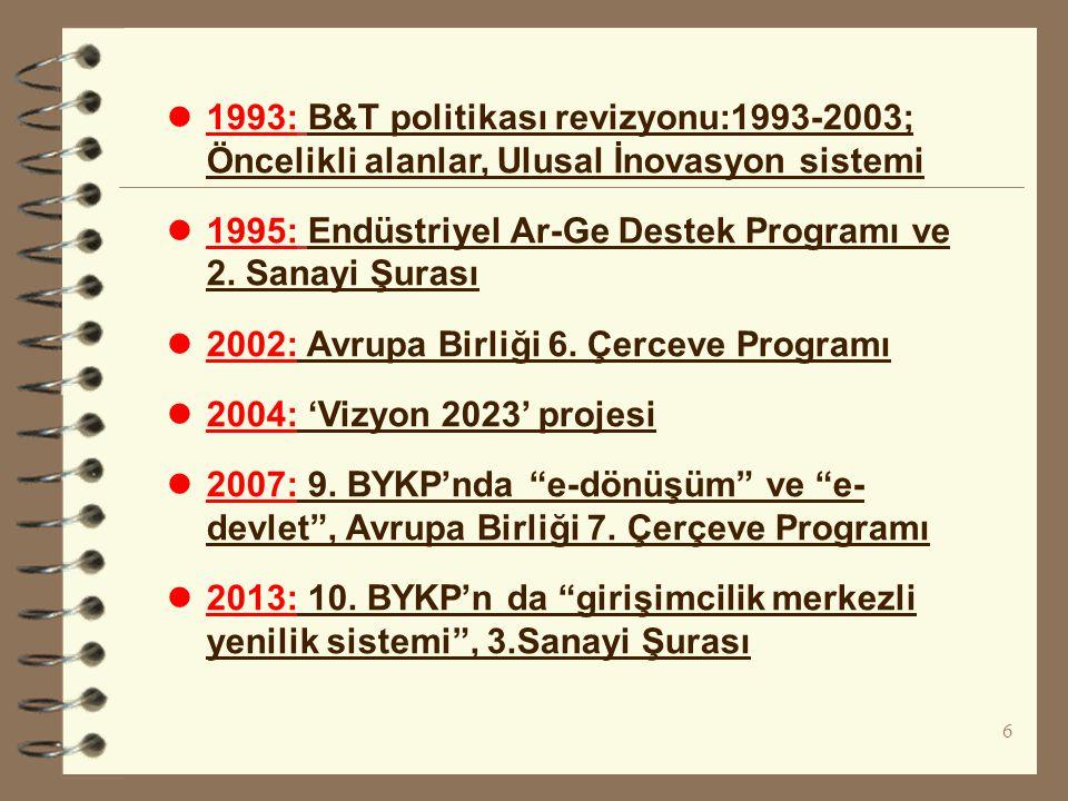 l1993: B&T politikası revizyonu:1993-2003; Öncelikli alanlar, Ulusal İnovasyon sistemi l1995: Endüstriyel Ar-Ge Destek Programı ve 2. Sanayi Şurası l2
