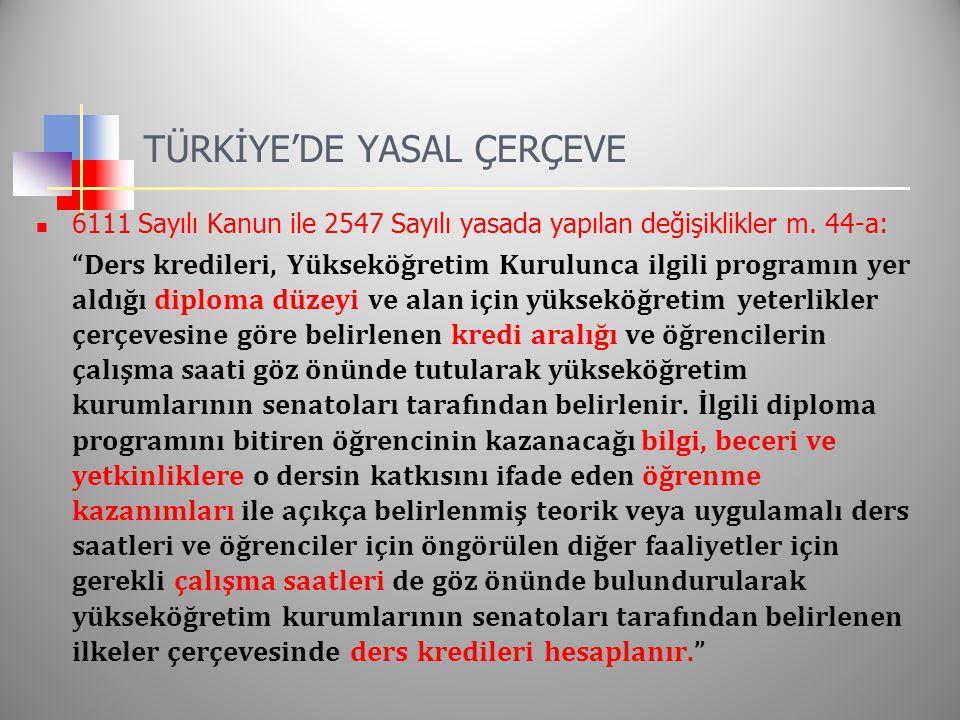 TÜRKİYE'DE YASAL ÇERÇEVE 6111 Sayılı Kanun ile 2547 Sayılı yasada yapılan değişiklikler m.