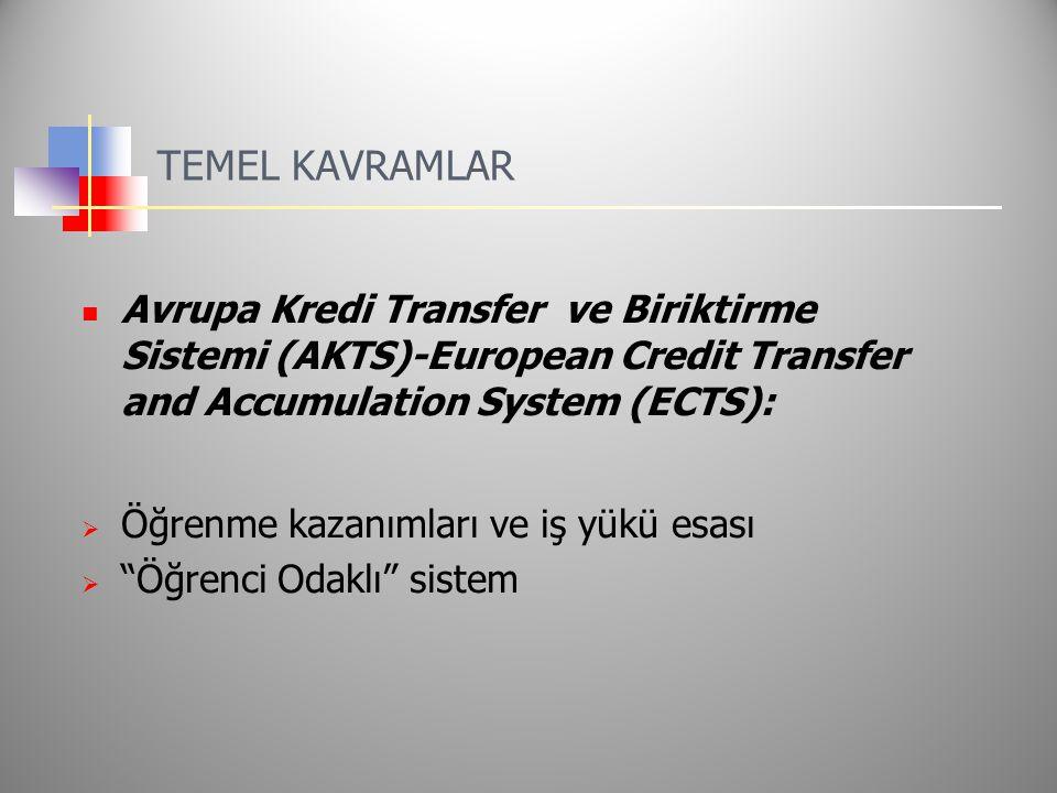 TEMEL KAVRAMLAR Avrupa Kredi Transfer ve Biriktirme Sistemi (AKTS)-European Credit Transfer and Accumulation System (ECTS):  Öğrenme kazanımları ve iş yükü esası  Öğrenci Odaklı sistem