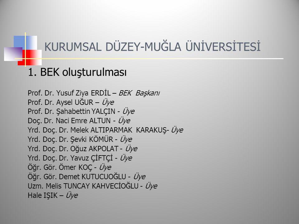 KURUMSAL DÜZEY-MUĞLA ÜNİVERSİTESİ 1. BEK oluşturulması Prof.