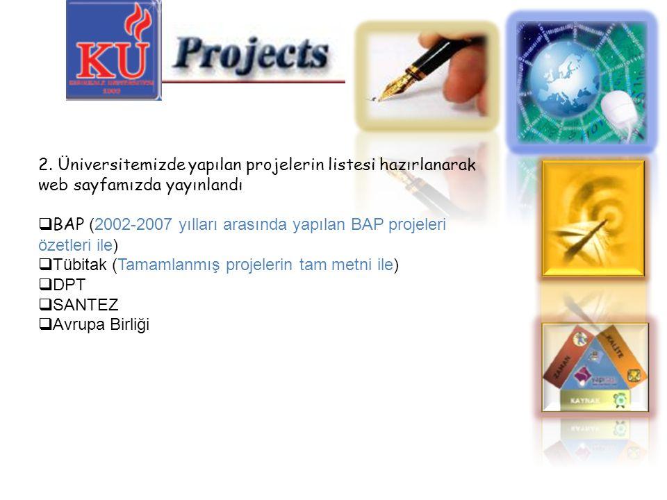 2. Üniversitemizde yapılan projelerin listesi hazırlanarak web sayfamızda yayınlandı  BAP (2002-2007 yılları arasında yapılan BAP projeleri özetleri