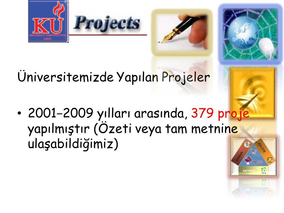 Üniversitemizde Yapılan Projeler 2001 − 2009 yılları arasında, 379 proje yapılmıştır (Özeti veya tam metnine ulaşabildiğimiz)