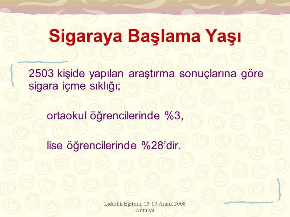 Liderlik Eğitimi, 15-19 Aralık 2008 Antalya Sigaraya Başlama Yaşı 2503 kişide yapılan araştırma sonuçlarına göre sigara içme sıklığı; ortaokul öğrencilerinde %3, lise öğrencilerinde %28'dir.