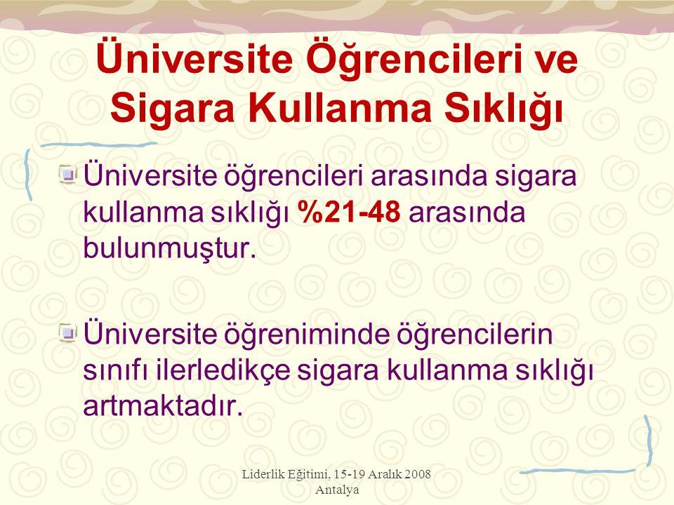 Liderlik Eğitimi, 15-19 Aralık 2008 Antalya Üniversite Öğrencileri ve Sigara Kullanma Sıklığı Üniversite öğrencileri arasında sigara kullanma sıklığı %21-48 arasında bulunmuştur.