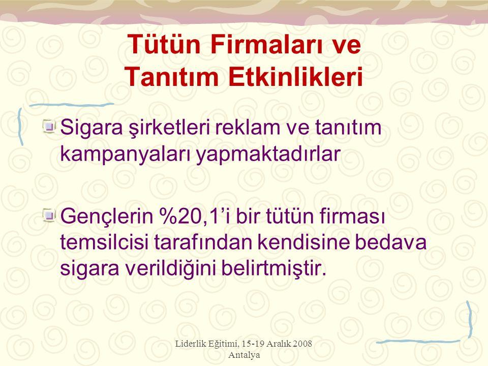 Liderlik Eğitimi, 15-19 Aralık 2008 Antalya Tütün Firmaları ve Tanıtım Etkinlikleri Sigara şirketleri reklam ve tanıtım kampanyaları yapmaktadırlar Ge