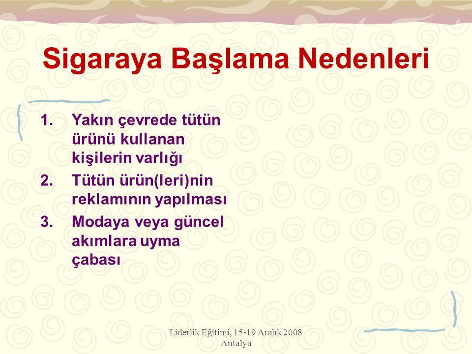Liderlik Eğitimi, 15-19 Aralık 2008 Antalya Sigaraya Başlama Nedenleri 1.Yakın çevrede tütün ürünü kullanan kişilerin varlığı 2.Tütün ürün(leri)nin re