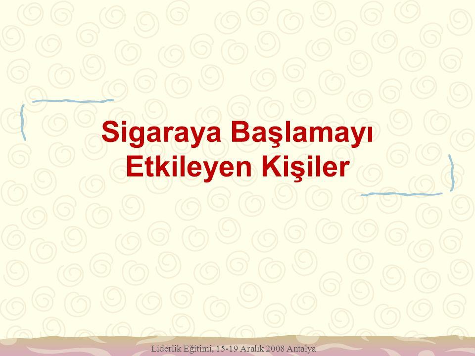 Liderlik Eğitimi, 15-19 Aralık 2008 Antalya Sigaraya Başlamayı Etkileyen Kişiler