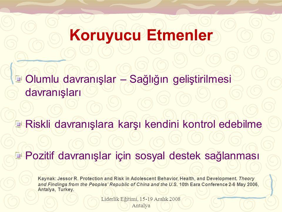 Liderlik Eğitimi, 15-19 Aralık 2008 Antalya Koruyucu Etmenler Olumlu davranışlar – Sağlığın geliştirilmesi davranışları Riskli davranışlara karşı kend