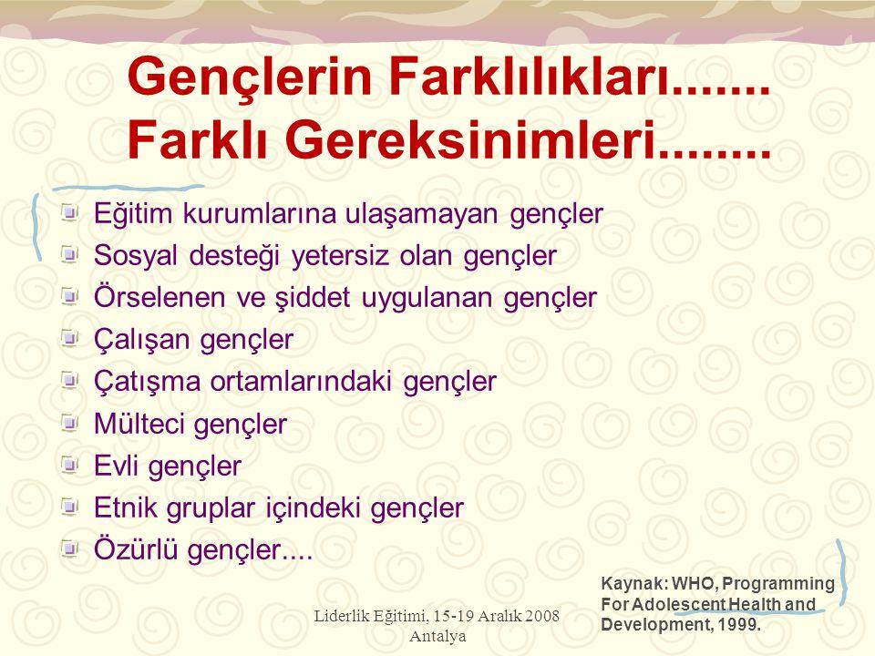 Liderlik Eğitimi, 15-19 Aralık 2008 Antalya Gençlerin Farklılıkları....... Farklı Gereksinimleri........ Eğitim kurumlarına ulaşamayan gençler Sosyal