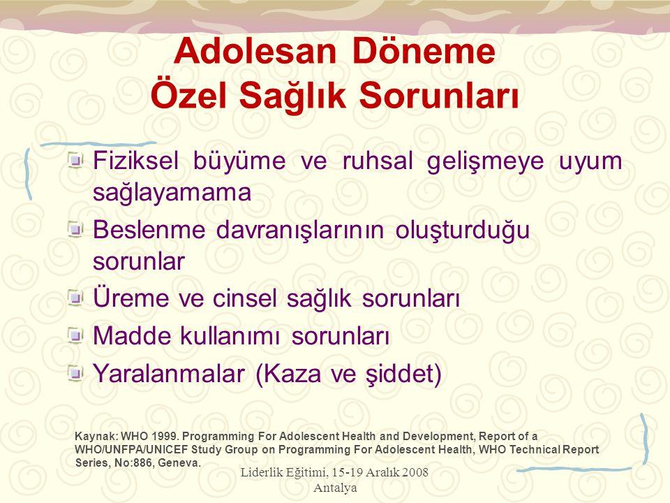 Liderlik Eğitimi, 15-19 Aralık 2008 Antalya Adolesan Döneme Özel Sağlık Sorunları Fiziksel büyüme ve ruhsal gelişmeye uyum sağlayamama Beslenme davranışlarının oluşturduğu sorunlar Üreme ve cinsel sağlık sorunları Madde kullanımı sorunları Yaralanmalar (Kaza ve şiddet) Kaynak: WHO 1999.