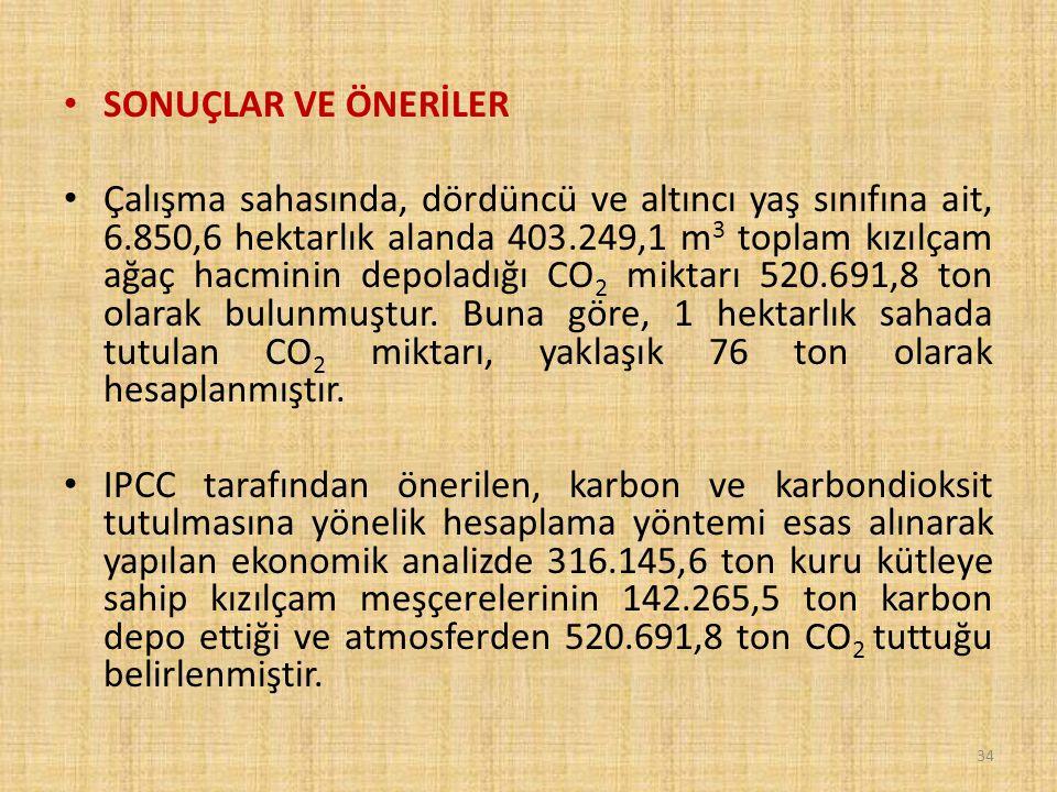 SONUÇLAR VE ÖNERİLER Çalışma sahasında, dördüncü ve altıncı yaş sınıfına ait, 6.850,6 hektarlık alanda 403.249,1 m 3 toplam kızılçam ağaç hacminin depoladığı CO 2 miktarı 520.691,8 ton olarak bulunmuştur.