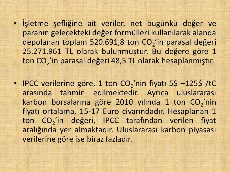 İşletme şefliğine ait veriler, net bugünkü değer ve paranın gelecekteki değer formülleri kullanılarak alanda depolanan toplam 520.691,8 ton CO 2 'in parasal değeri 25.271.961 TL olarak bulunmuştur.