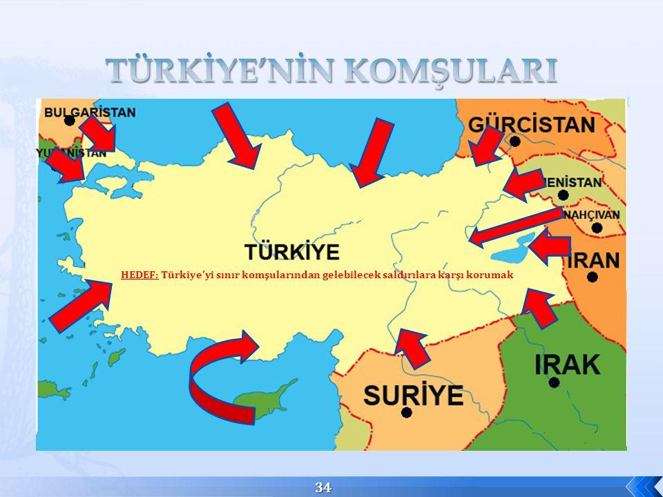 34 HEDEF: Türkiye'yi sınır komşularından gelebilecek saldırılara karşı korumak