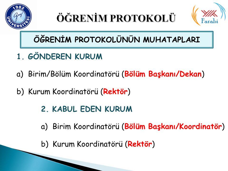 1.GÖNDEREN KURUM a)Birim/Bölüm Koordinatörü (Bölüm Başkanı/Dekan) b)Kurum Koordinatörü (Rektör) 2.