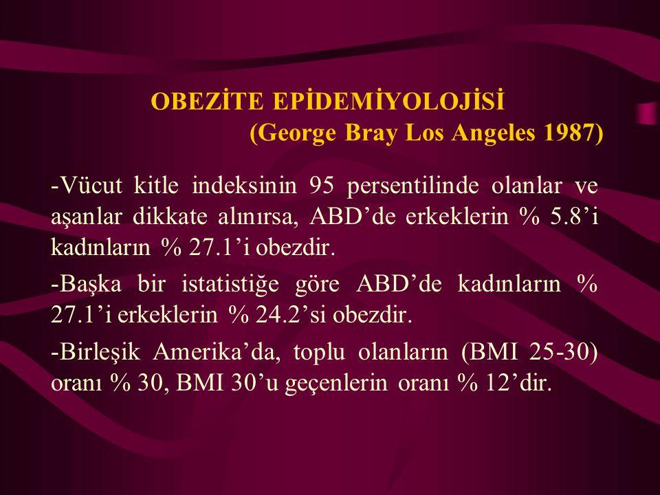 OBEZİTE VE EPİDEMİYOLOJİSİ (ABD, 1955) -Birleşik Amerika'da her beş kişinin biri, olması gereken vücut ağırlığı üzerindedir. -Gallup Enstitüsüne göre,