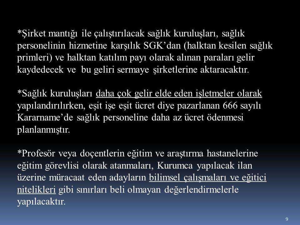 Yüksek Sağlık Şûrası MADDE 21- (1) ….onbeş üyeli Yüksek Sağlık Şûrası kurulmuştur.
