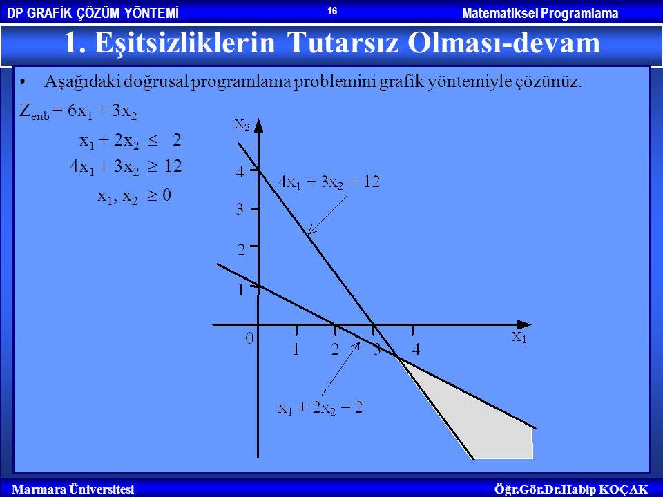 Matematiksel ProgramlamaDP GRAFİK ÇÖZÜM YÖNTEMİ Marmara ÜniversitesiÖğr.Gör.Dr.Habip KOÇAK 16 1. Eşitsizliklerin Tutarsız Olması-devam Aşağıdaki doğru