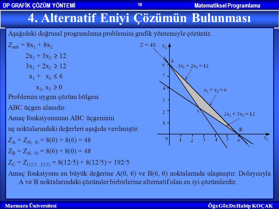 Matematiksel ProgramlamaDP GRAFİK ÇÖZÜM YÖNTEMİ Marmara ÜniversitesiÖğr.Gör.Dr.Habip KOÇAK 19 4. Alternatif Eniyi Çözümün Bulunması Aşağıdaki doğrusal
