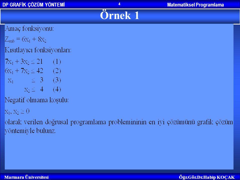 Matematiksel ProgramlamaDP GRAFİK ÇÖZÜM YÖNTEMİ Marmara ÜniversitesiÖğr.Gör.Dr.Habip KOÇAK 4 Örnek 1
