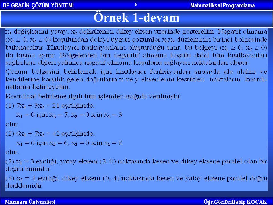 Matematiksel ProgramlamaDP GRAFİK ÇÖZÜM YÖNTEMİ Marmara ÜniversitesiÖğr.Gör.Dr.Habip KOÇAK 5 Örnek 1-devam