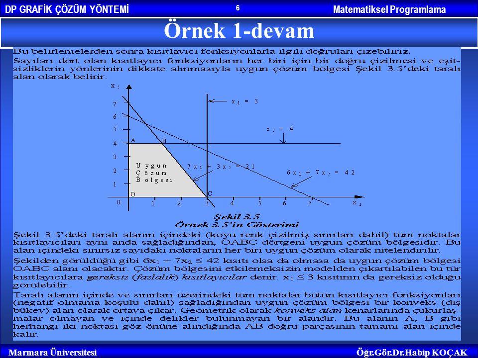 Matematiksel ProgramlamaDP GRAFİK ÇÖZÜM YÖNTEMİ Marmara ÜniversitesiÖğr.Gör.Dr.Habip KOÇAK 6 Örnek 1-devam