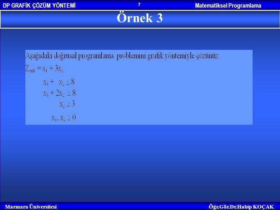 Matematiksel ProgramlamaDP GRAFİK ÇÖZÜM YÖNTEMİ Marmara ÜniversitesiÖğr.Gör.Dr.Habip KOÇAK 7 Örnek 3
