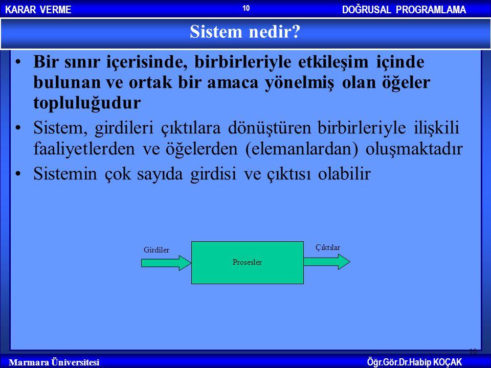 DOĞRUSAL PROGRAMLAMAKARAR VERME Öğr.Gör.Dr.Habip KOÇAK Marmara Üniversitesi 10 Bir sınır içerisinde, birbirleriyle etkileşim içinde bulunan ve ortak b