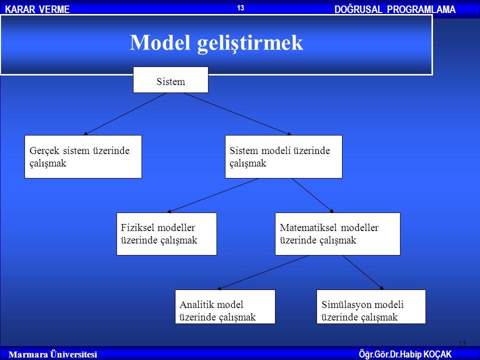 DOĞRUSAL PROGRAMLAMAKARAR VERME Öğr.Gör.Dr.Habip KOÇAK Marmara Üniversitesi 13 Model geliştirmek Sistem Gerçek sistem üzerinde çalışmak Sistem modeli