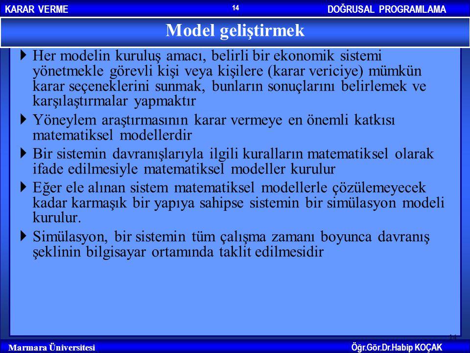 DOĞRUSAL PROGRAMLAMAKARAR VERME Öğr.Gör.Dr.Habip KOÇAK Marmara Üniversitesi 14  Her modelin kuruluş amacı, belirli bir ekonomik sistemi yönetmekle gö