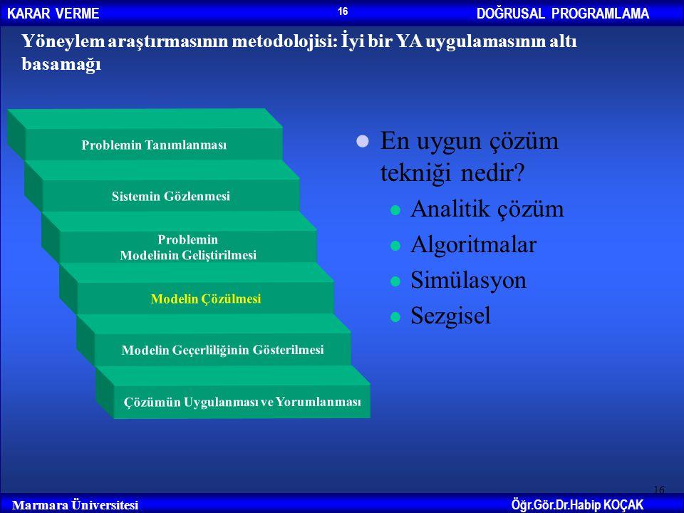 DOĞRUSAL PROGRAMLAMAKARAR VERME Öğr.Gör.Dr.Habip KOÇAK Marmara Üniversitesi 16 Yöneylem araştırmasının metodolojisi: İyi bir YA uygulamasının altı bas