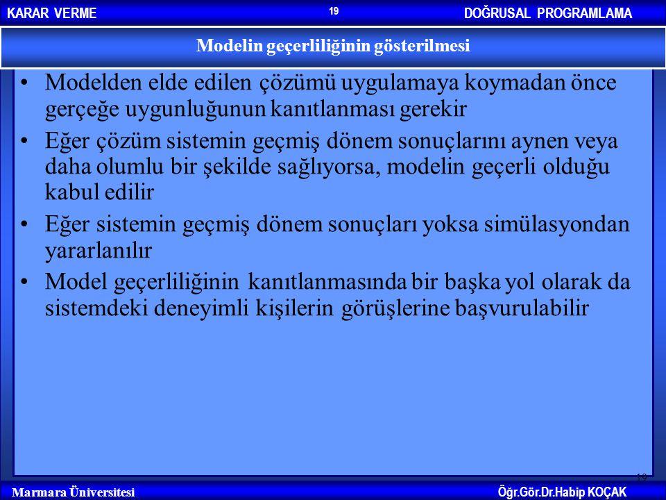 DOĞRUSAL PROGRAMLAMAKARAR VERME Öğr.Gör.Dr.Habip KOÇAK Marmara Üniversitesi 19 Modelden elde edilen çözümü uygulamaya koymadan önce gerçeğe uygunluğun