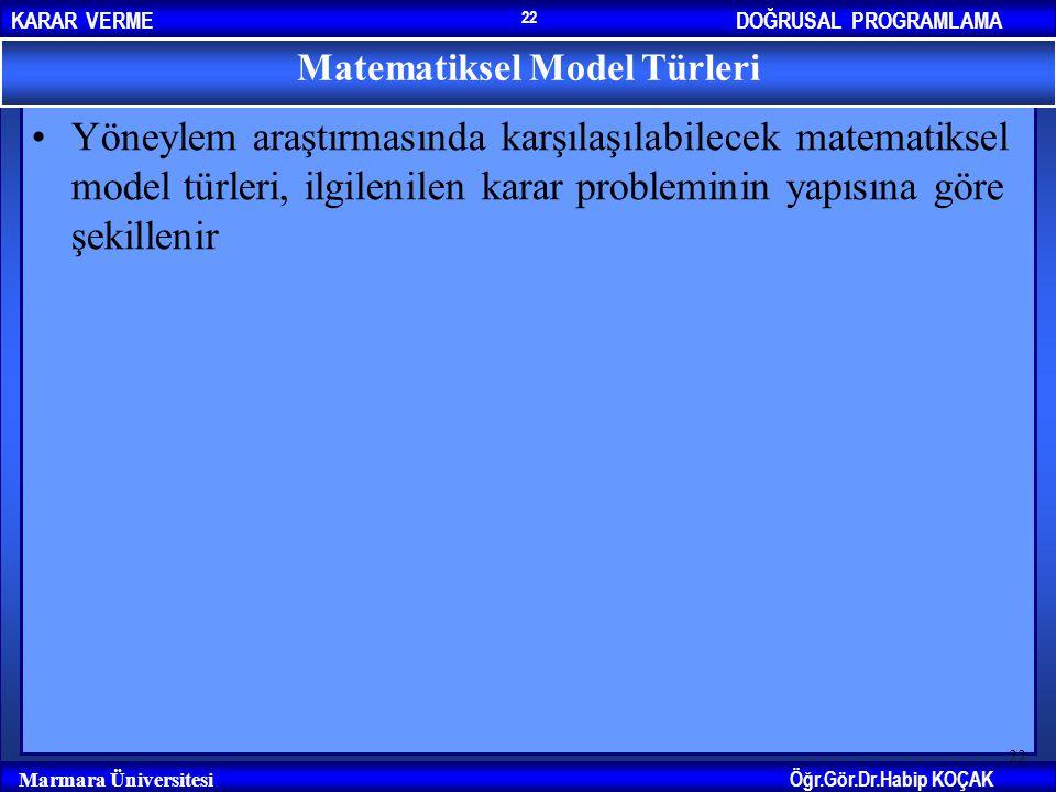 DOĞRUSAL PROGRAMLAMAKARAR VERME Öğr.Gör.Dr.Habip KOÇAK Marmara Üniversitesi 22 Yöneylem araştırmasında karşılaşılabilecek matematiksel model türleri,