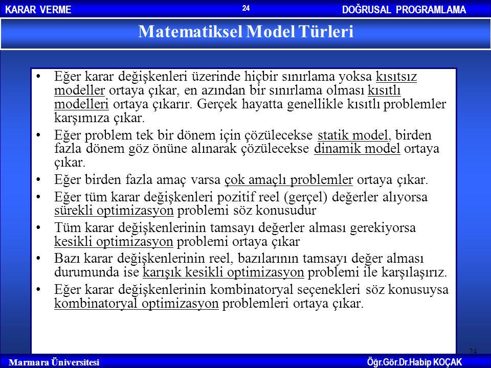 DOĞRUSAL PROGRAMLAMAKARAR VERME Öğr.Gör.Dr.Habip KOÇAK Marmara Üniversitesi 24 Eğer karar değişkenleri üzerinde hiçbir sınırlama yoksa kısıtsız modell