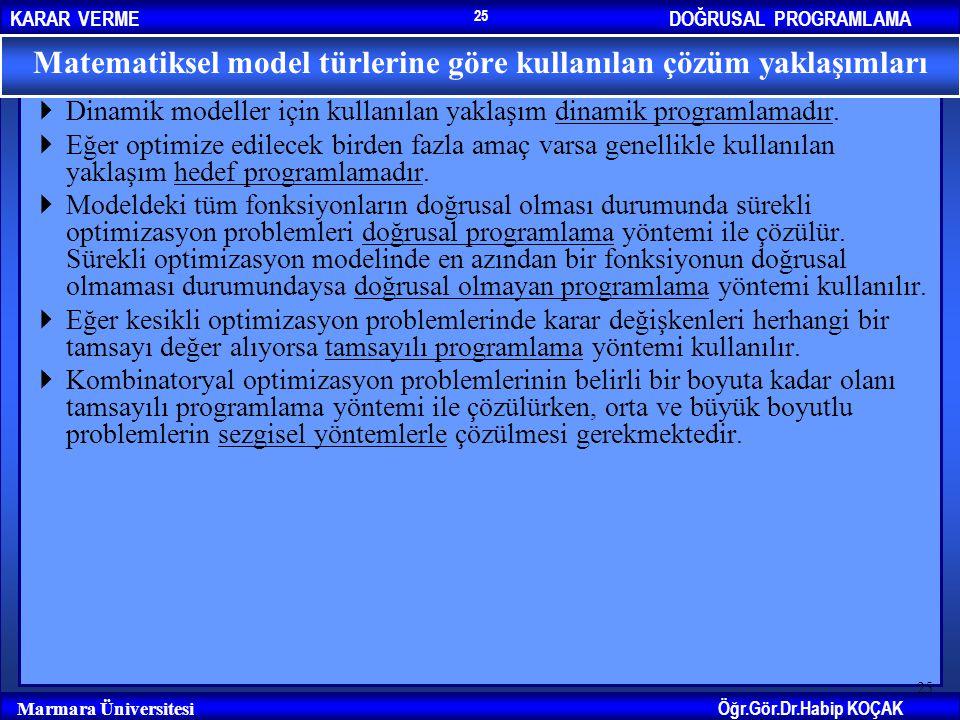 DOĞRUSAL PROGRAMLAMAKARAR VERME Öğr.Gör.Dr.Habip KOÇAK Marmara Üniversitesi 25  Dinamik modeller için kullanılan yaklaşım dinamik programlamadır.  E