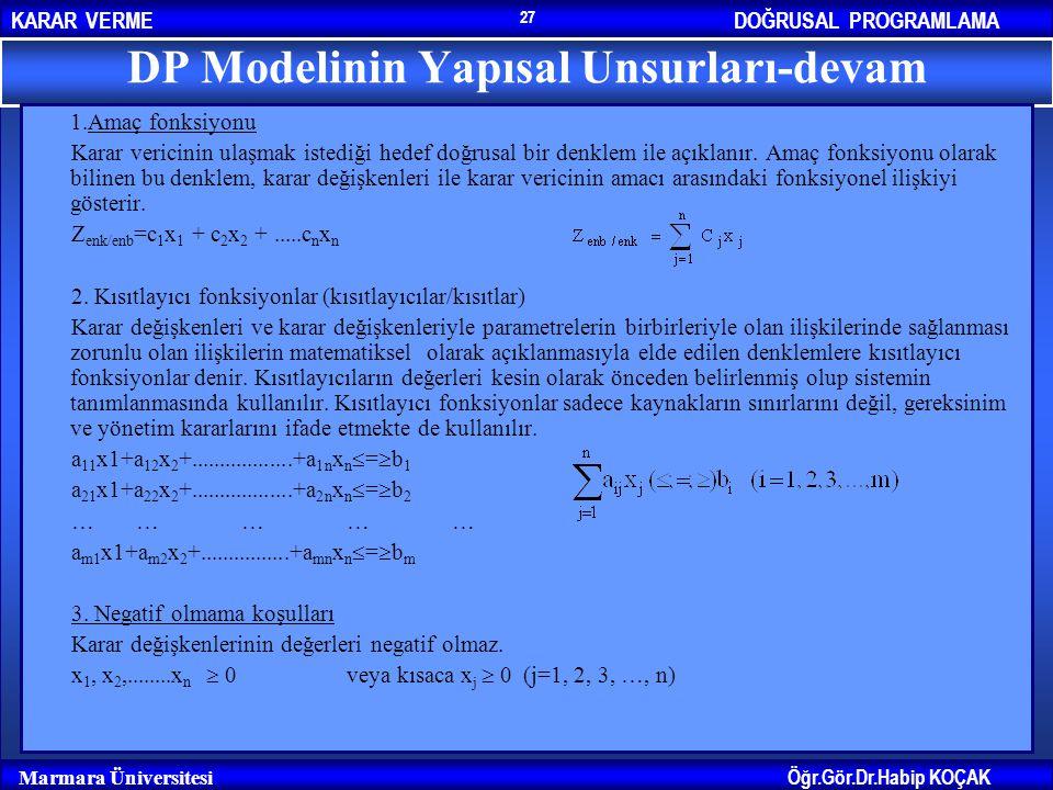 DOĞRUSAL PROGRAMLAMAKARAR VERME Öğr.Gör.Dr.Habip KOÇAK Marmara Üniversitesi 27 DP Modelinin Yapısal Unsurları-devam 1.Amaç fonksiyonu Karar vericinin